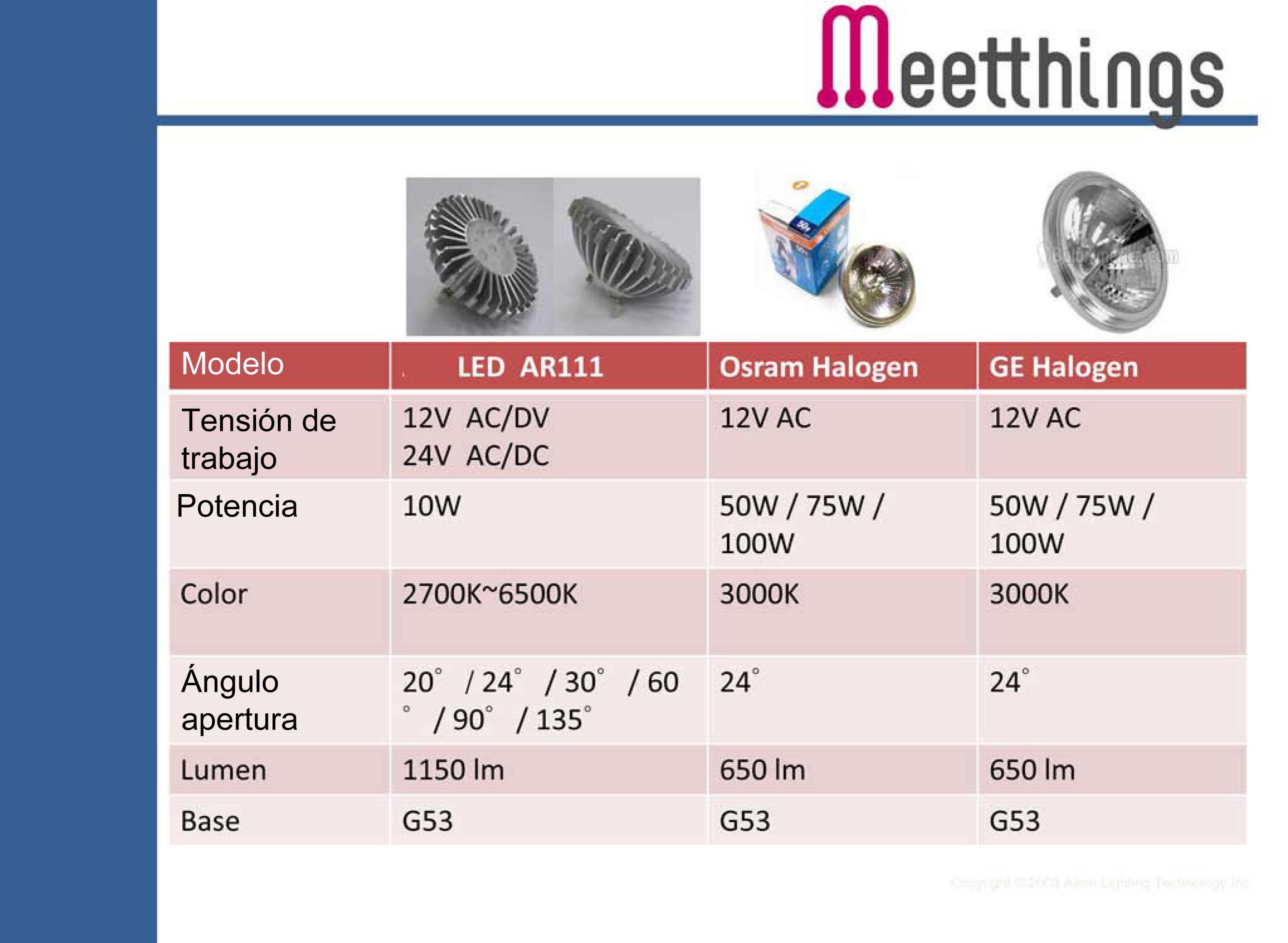 c4bef0dc526 Comparativa AR111 LED con AR111 halógena « Blog Meetthings. Artículos sobre  leds de venta en nuestra tienda